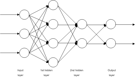Convolutional Neural Networks for Text Classification